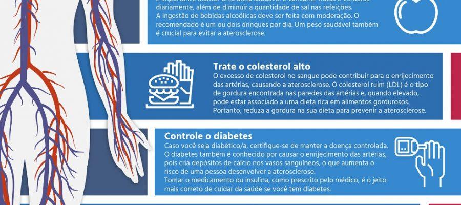 Entenda como prevenir a aterosclerose